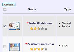 Dating website comparisons