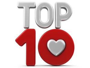 List of top ten dating sites