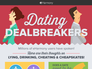 eHarmony Dealbreakers