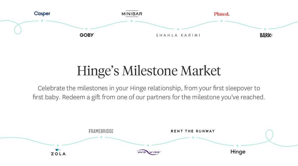 Dating site hinge
