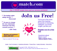 Cost of match com