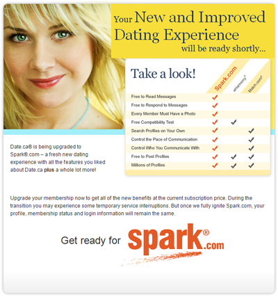 Spark dating site